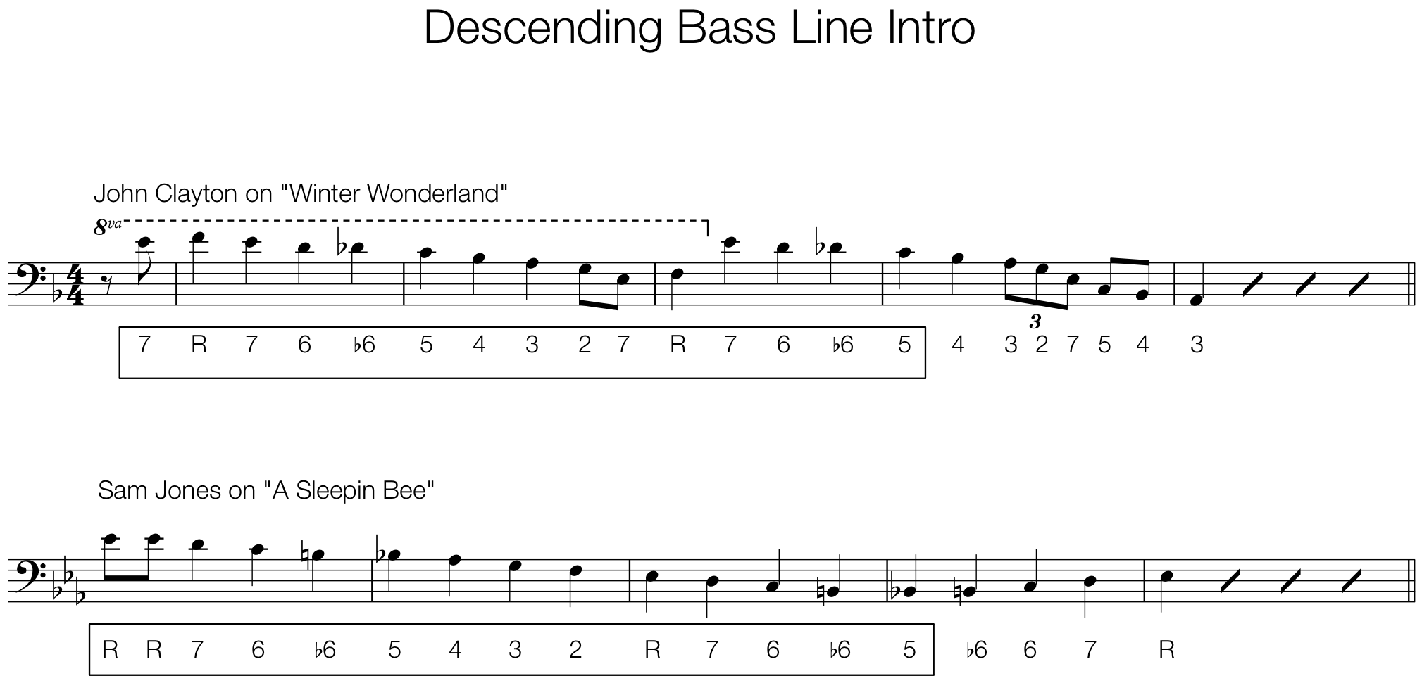 Descending Bass Line Intro - C Instruments