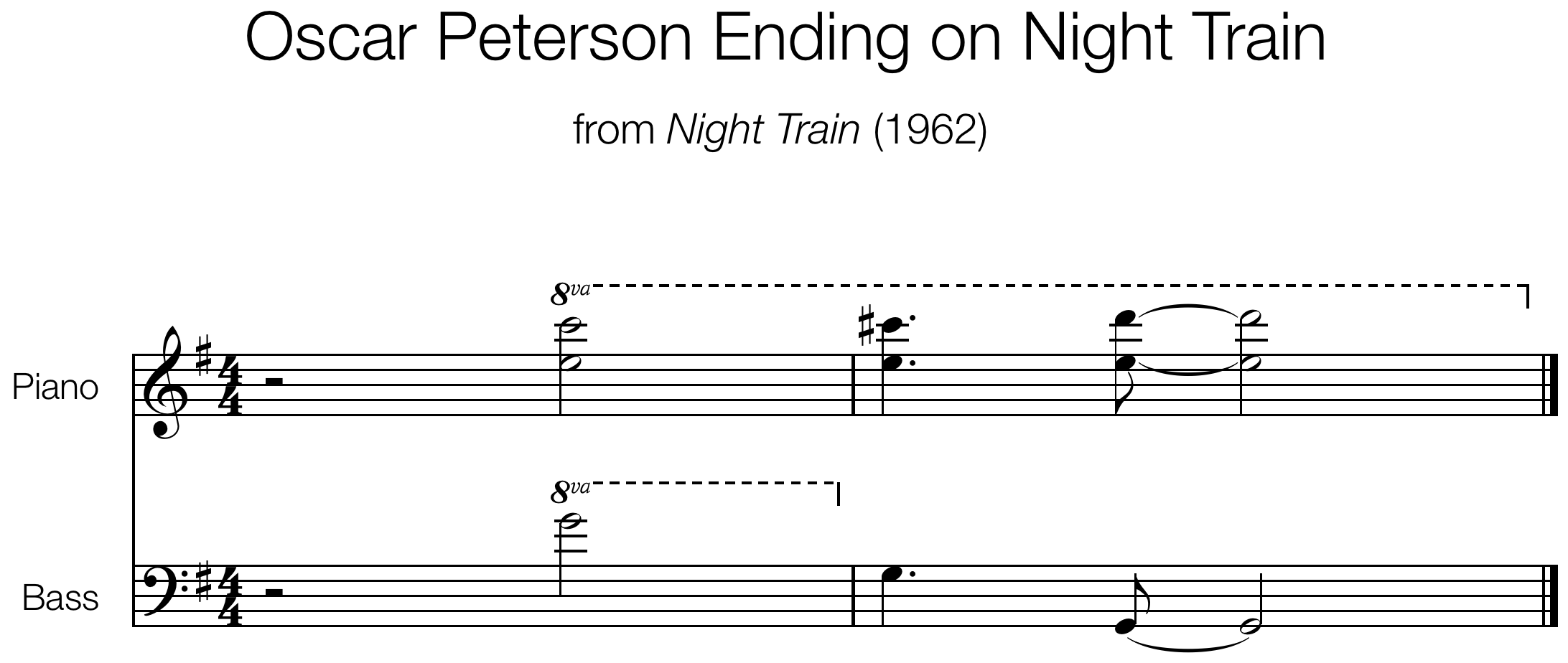 Oscar Peterson Ending on Night Train